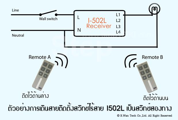 I502L สวิทช์สองทาง